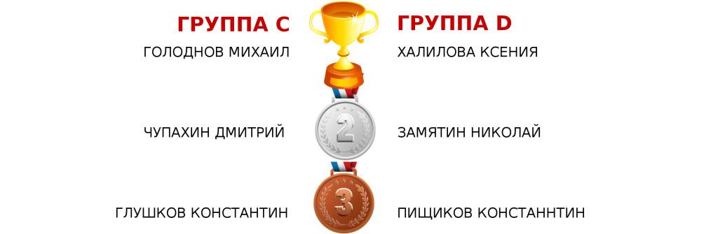 Призеры ДР 2017